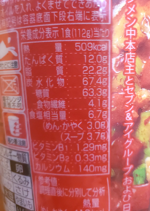 中本トマト 成分表